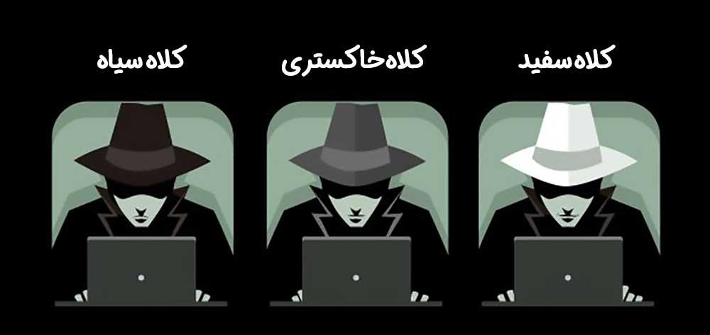 هکر کیست انواع هک کننده ها