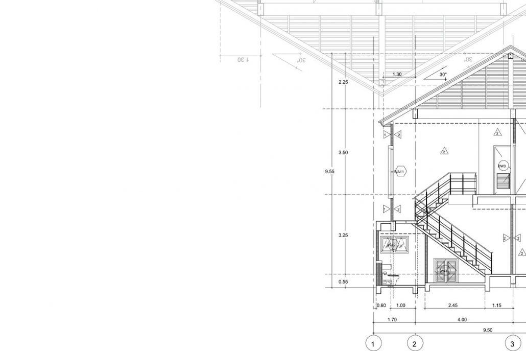 معرفی معماری MVC
